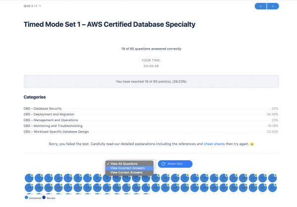 AWS Certified Database Specialty (DBS-C01) TD3