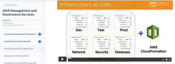 AWS Management and Government Services