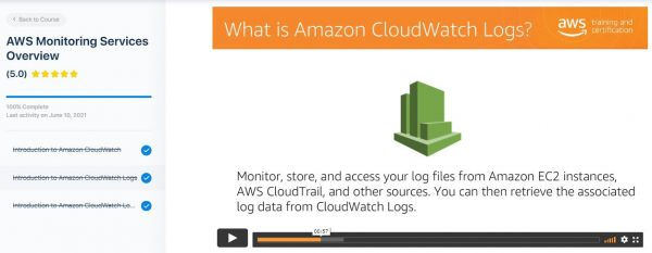 AWS Monitoring Services Overview